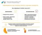 Особливості застосування окремих вимог Закону України «Про інформацію для споживачів харчових продуктів». Маркування